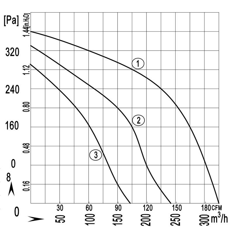140-60W-TS-quxian
