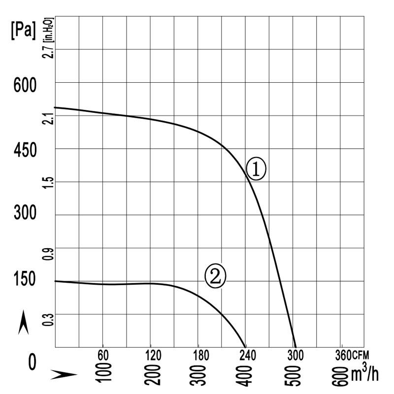 160-60-quxian