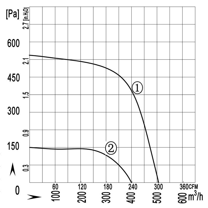 160-60Z-quxian