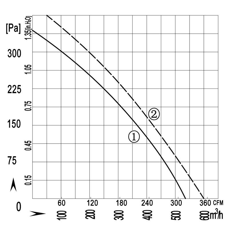 190-63-quxian