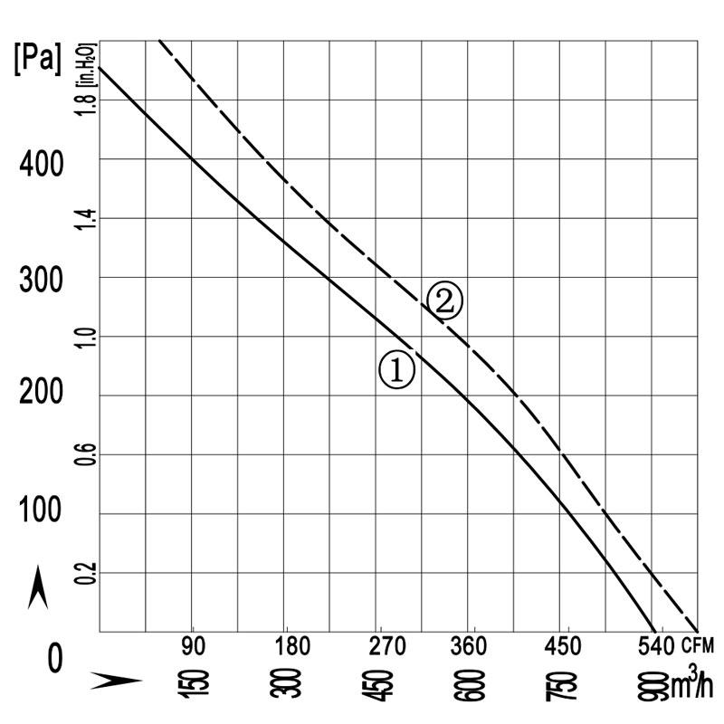 220-64-quxian