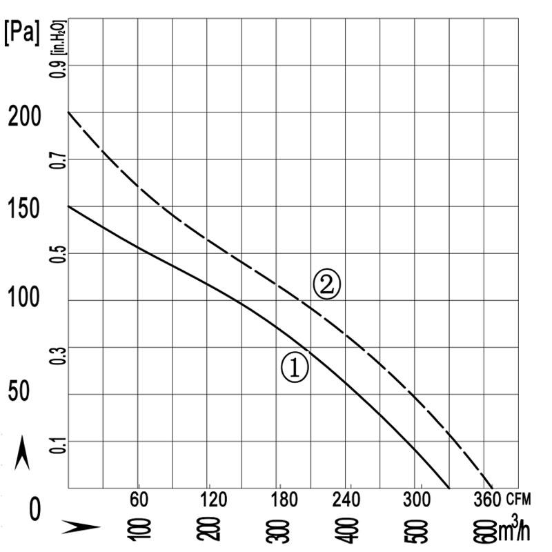 220-64-quxian1