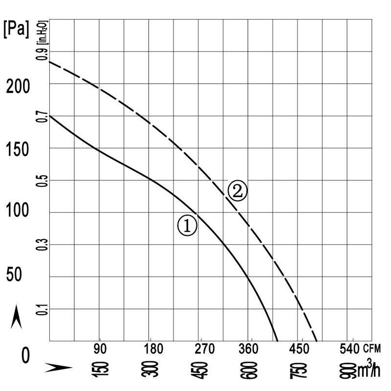 250-77-quxian1